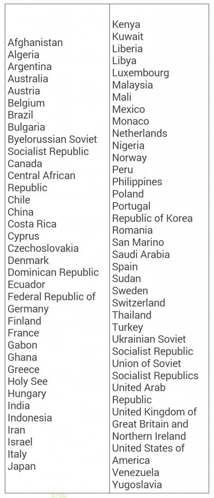 Đổi giấy phép lái xe quốc tế như thế nào?
