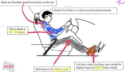 Hướng dẫn tự học lái xe ô tô cho người mới bắt đầu